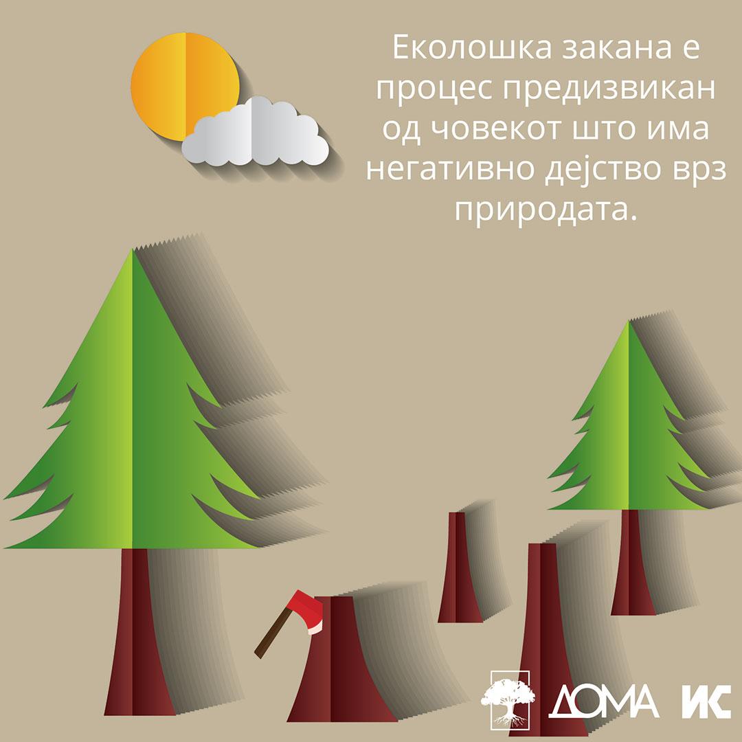Ekoloska pismenost